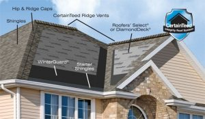 BP Builders | Roofer, Roof Replacement, Roofing Company & General Contractor